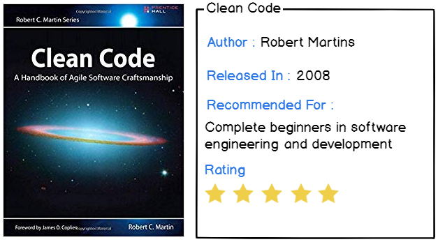 1 – Clean Code by Robert Martins cleancode-final
