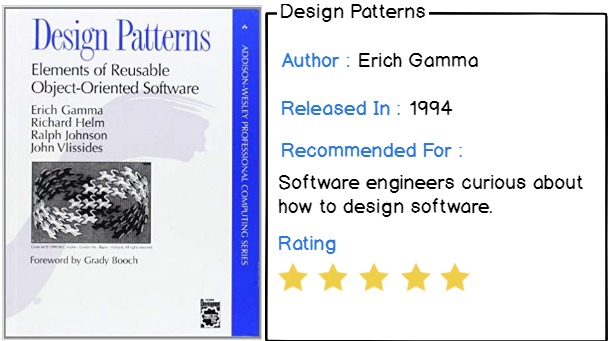 2 – Design Patterns Elements of Reusable Object-Oriented Software by Eric Gamma