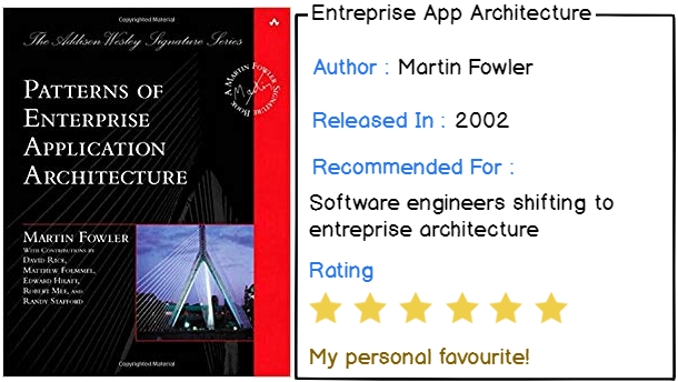 3 – Patterns of Enterprise Application Architecture by Martin Fowler