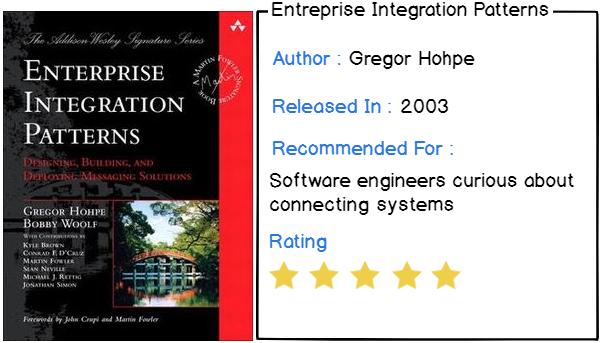 4 – Enterprise Integration Patterns by Gregor Hohpe