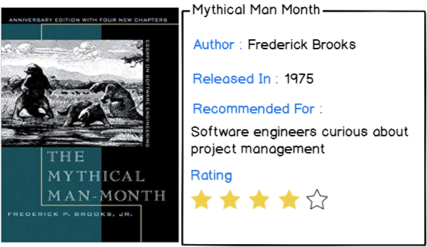 5 – The Mythical Man-Month by Frederick Brooks
