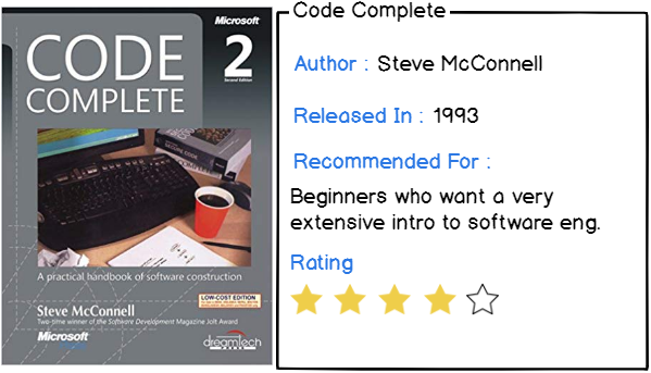 6 – Code Complete by Steve McConnell