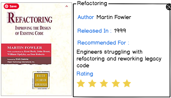 8 – Refactoring Improving the Design of Existing Code by Martin Fowler