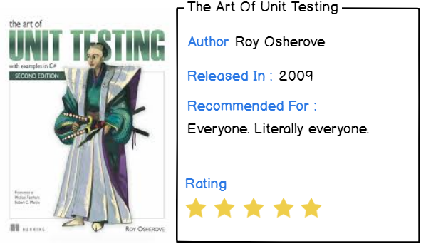 9 – The Art of Unit Testing by Roy Osherove
