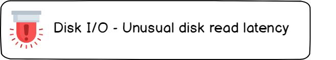 Bonus Lesso custom alerts for disk alert-disk-read-latency