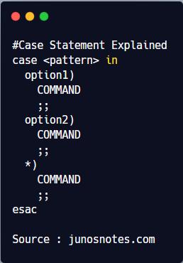 Case Statement Explained