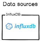 Data sources 1