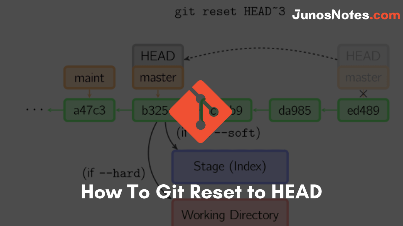 How To Git Reset to HEAD