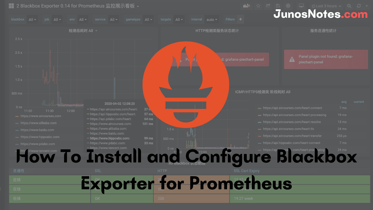 How To Install and Configure Blackbox Exporter for Prometheus