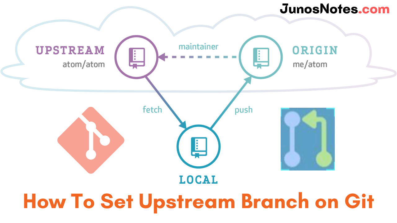 How To Set Upstream Branch on Git