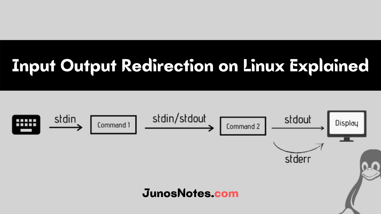 Input Output Redirection on Linux Explained