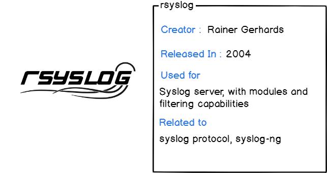 Rsyslog configuration rsyslog-card
