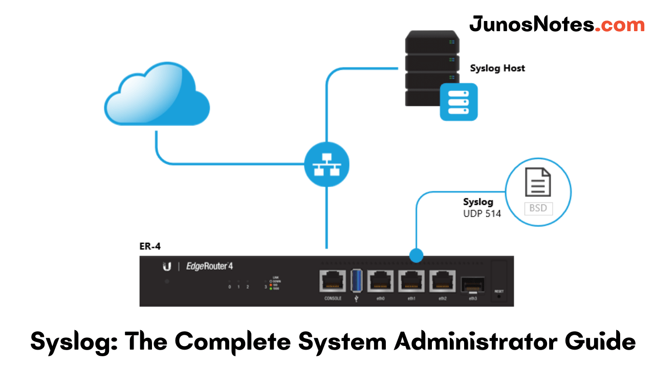 Syslog The Complete System Administrator Guide