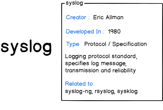 User side logging with Syslog-card