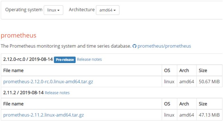a – Download Prometheus prometheus-downloads-page
