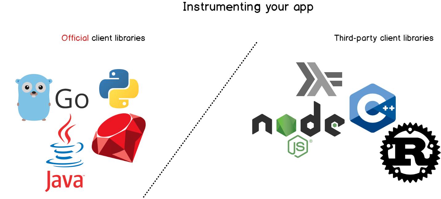 app-instrumentation