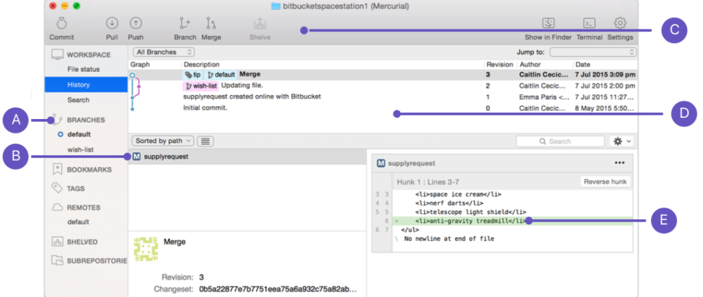 clone with sourcetree view