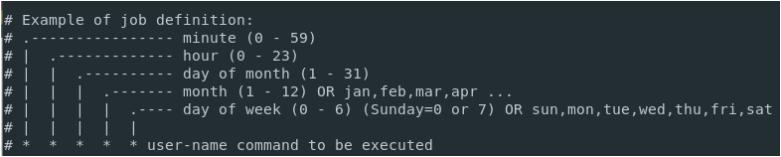 cron-syntax
