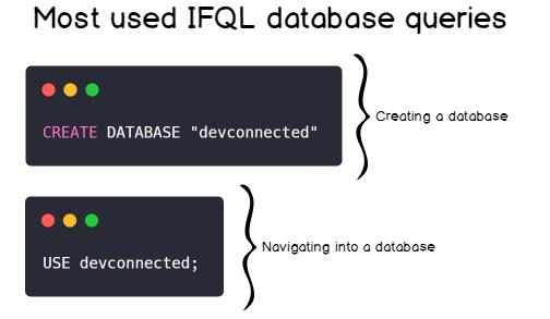 database-queries