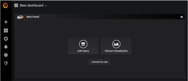rafana new panel – query visualization