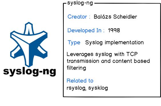 syslog-ng