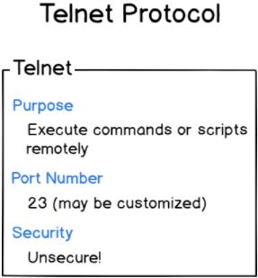telnet-2