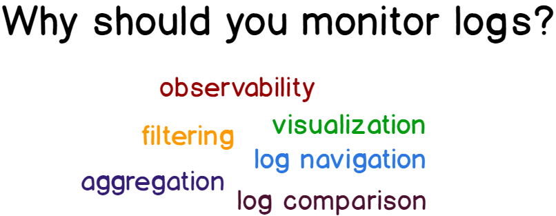 why-log-monitoring
